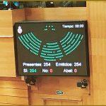Se aprueba por unanimidad una moción a favor del colectivo celíaco en el Senado