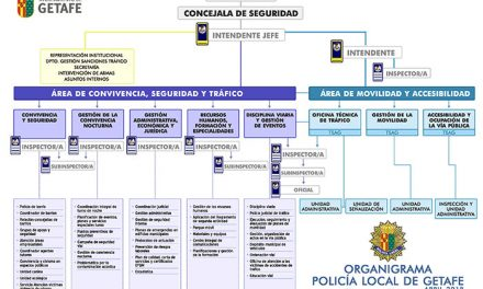 Getafe presenta su nuevo modelo de Policía Local centrado en la convivencia