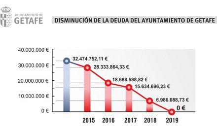 El Ayuntamiento de Getafe elimina su deuda